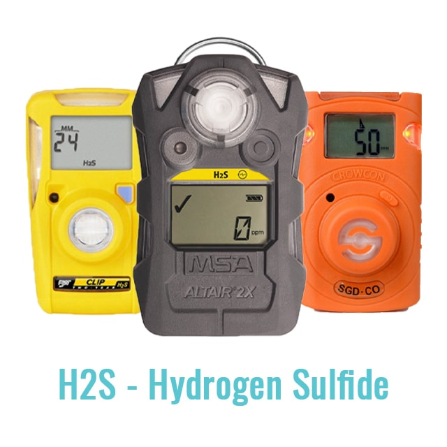 Single Cell Gas Monitor - (H2S - Hydrogen Sulphide)